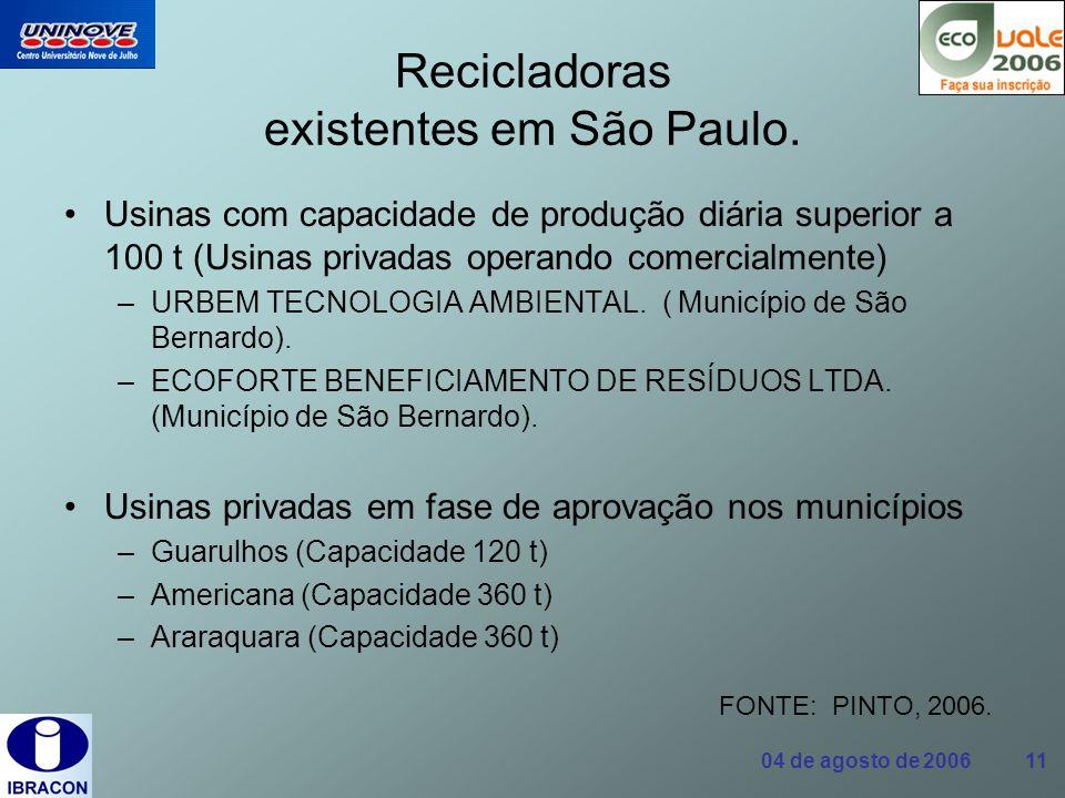 04 de agosto de 2006 11 Recicladoras existentes em São Paulo. Usinas com capacidade de produção diária superior a 100 t (Usinas privadas operando come