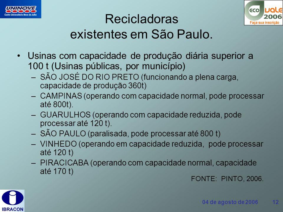 04 de agosto de 2006 12 Recicladoras existentes em São Paulo. Usinas com capacidade de produção diária superior a 100 t (Usinas públicas, por municípi
