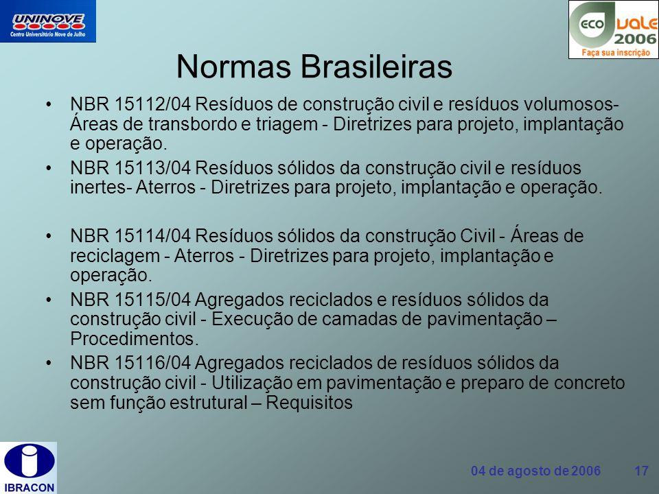 04 de agosto de 2006 17 Normas Brasileiras NBR 15112/04 Resíduos de construção civil e resíduos volumosos- Áreas de transbordo e triagem - Diretrizes