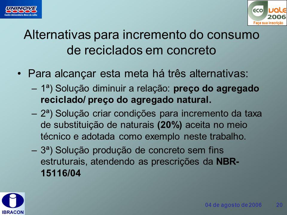 04 de agosto de 2006 20 Alternativas para incremento do consumo de reciclados em concreto Para alcançar esta meta há três alternativas: –1ª) Solução d