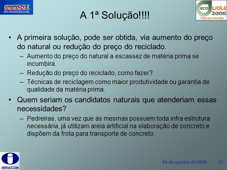 04 de agosto de 2006 21 A 1ª Solução!!!! A primeira solução, pode ser obtida, via aumento do preço do natural ou redução do preço do reciclado. –Aumen
