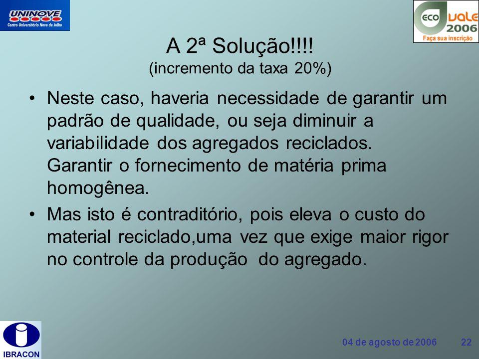 04 de agosto de 2006 22 A 2ª Solução!!!! (incremento da taxa 20%) Neste caso, haveria necessidade de garantir um padrão de qualidade, ou seja diminuir