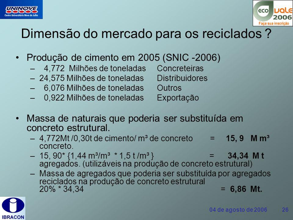 04 de agosto de 2006 26 Dimensão do mercado para os reciclados ? Produção de cimento em 2005 (SNIC -2006) – 4,772 Milhões de toneladas Concreteiras –2