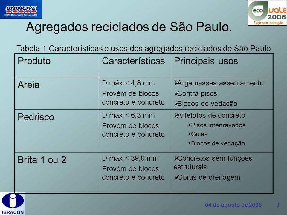 04 de agosto de 2006 3 ProdutoCaracterísticasPrincipais usos Areia D máx < 4,8 mm Provém de blocos concreto e concreto Argamassas assentamento Contra-