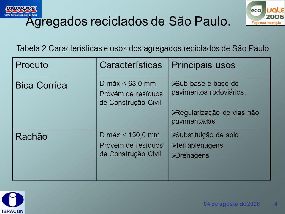 04 de agosto de 2006 4 Agregados reciclados de São Paulo. ProdutoCaracterísticasPrincipais usos Bica Corrida D máx < 63,0 mm Provém de resíduos de Con