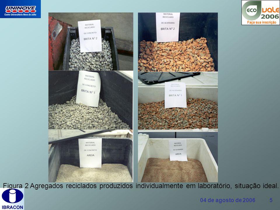 04 de agosto de 2006 16 Normas Brasileiras O texto básico das normas brasileiras para manejo, disposição e utilização de resíduos sólidos da construção civil, NBR 15112 a NBR 115116 cujo objetivo é auxiliar a sociedade e o setor da construção, no atendimento da resolução 307 do CONAMA, resultou de um trabalho conjunto entre o SindusCon-SP o CB 18 da ABNT e do CT-MAB do IBRACON.