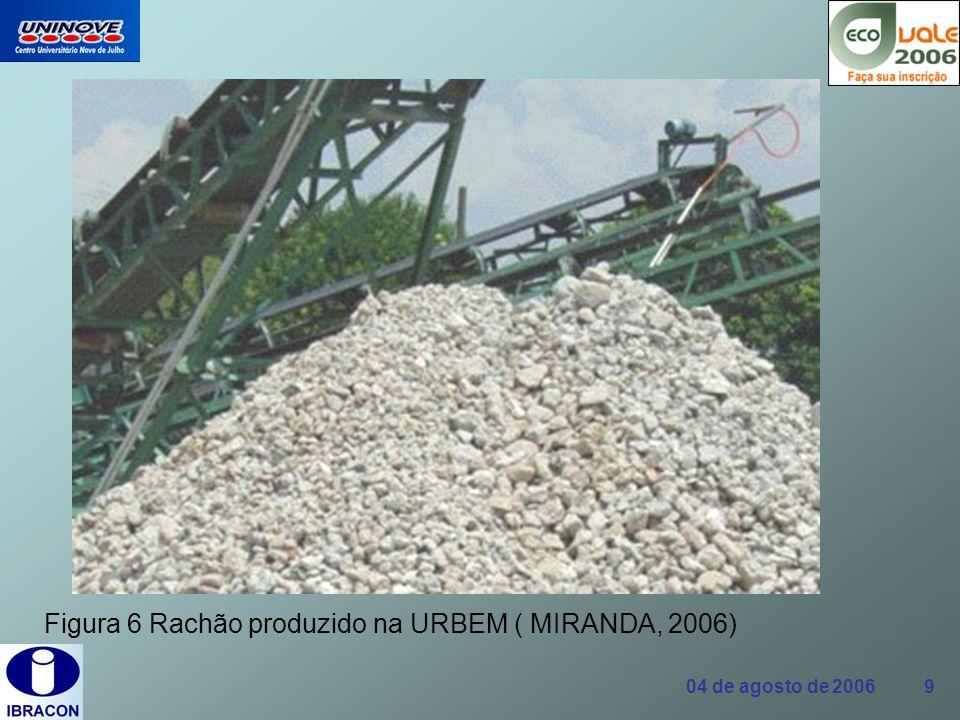 04 de agosto de 2006 20 Alternativas para incremento do consumo de reciclados em concreto Para alcançar esta meta há três alternativas: –1ª) Solução diminuir a relação: preço do agregado reciclado/ preço do agregado natural.