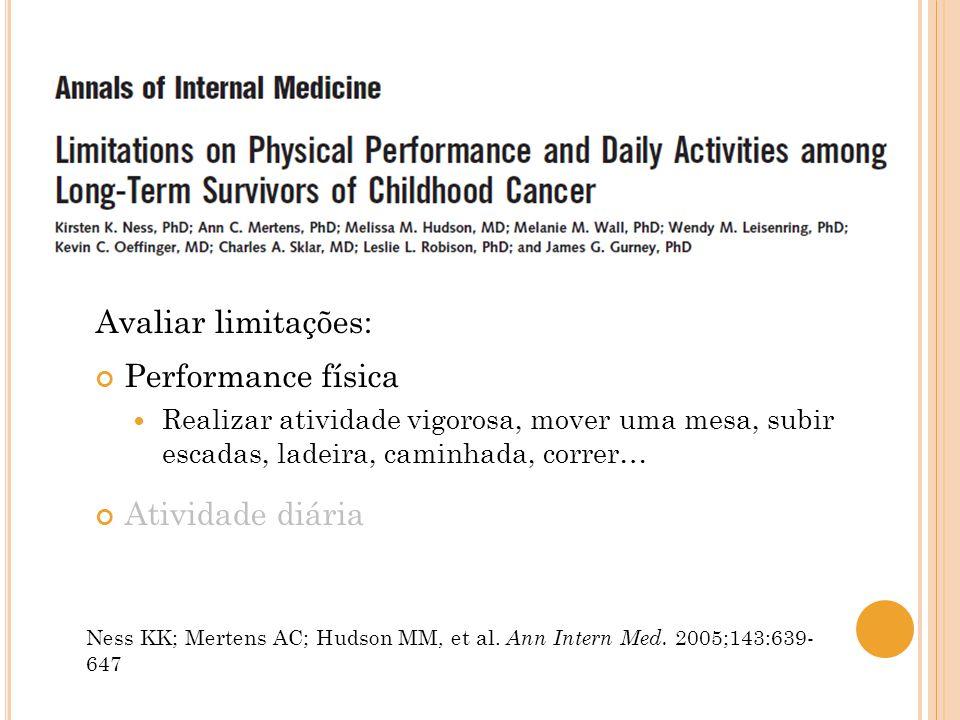 Avaliar limitações: Performance física Realizar atividade vigorosa, mover uma mesa, subir escadas, ladeira, caminhada, correr… Atividade diária Ness K