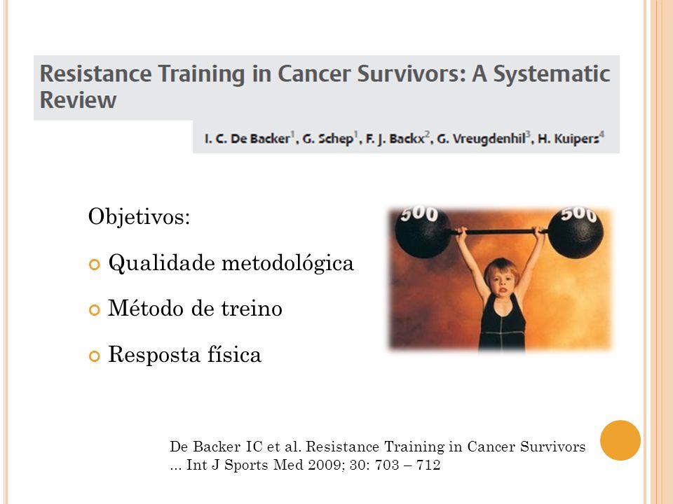 De Backer IC et al. Resistance Training in Cancer Survivors... Int J Sports Med 2009; 30: 703 – 712 Objetivos: Qualidade metodológica Método de treino