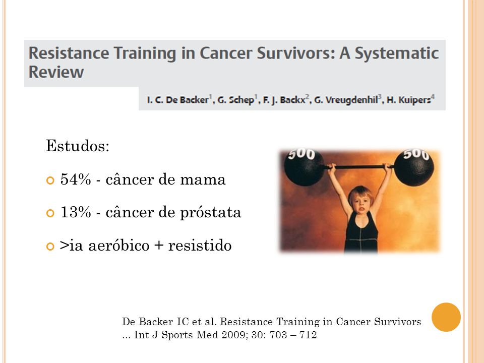 De Backer IC et al. Resistance Training in Cancer Survivors... Int J Sports Med 2009; 30: 703 – 712 Estudos: 54% - câncer de mama 13% - câncer de prós