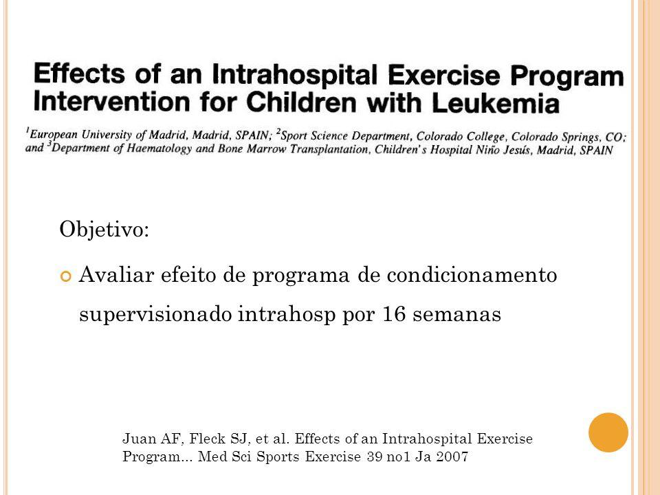 Juan AF, Fleck SJ, et al. Effects of an Intrahospital Exercise Program... Med Sci Sports Exercise 39 no1 Ja 2007 Objetivo: Avaliar efeito de programa