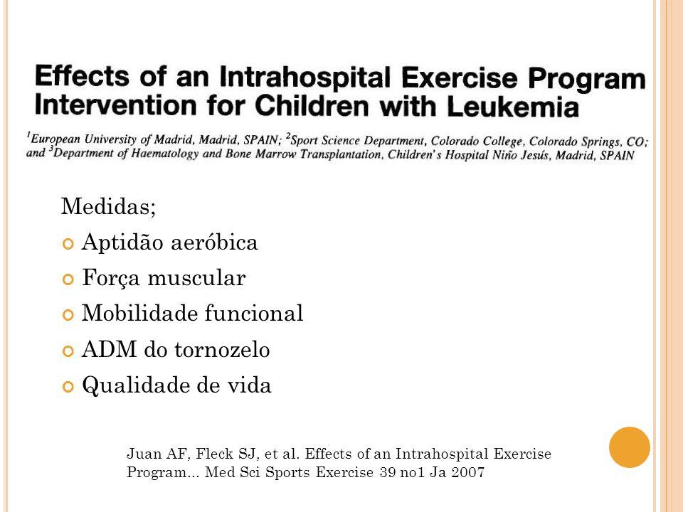 Juan AF, Fleck SJ, et al. Effects of an Intrahospital Exercise Program... Med Sci Sports Exercise 39 no1 Ja 2007 Medidas; Aptidão aeróbica Força muscu