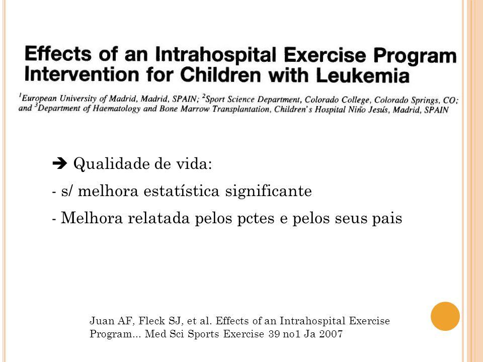 Juan AF, Fleck SJ, et al. Effects of an Intrahospital Exercise Program... Med Sci Sports Exercise 39 no1 Ja 2007 Qualidade de vida: - s/ melhora estat