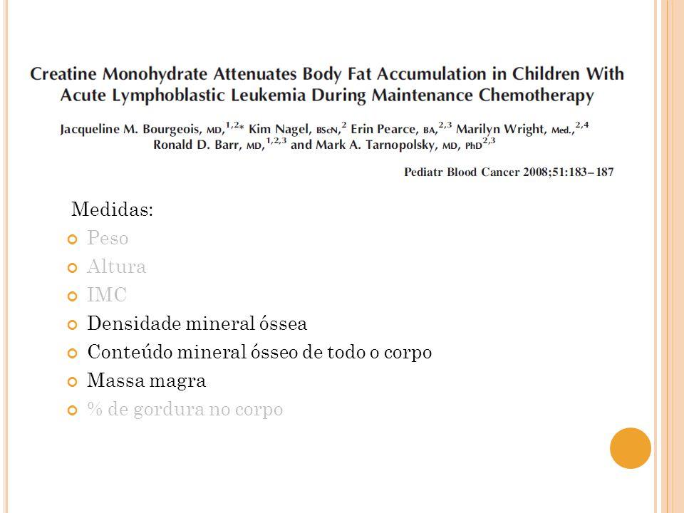 Medidas: Peso Altura IMC Densidade mineral óssea Conteúdo mineral ósseo de todo o corpo Massa magra % de gordura no corpo