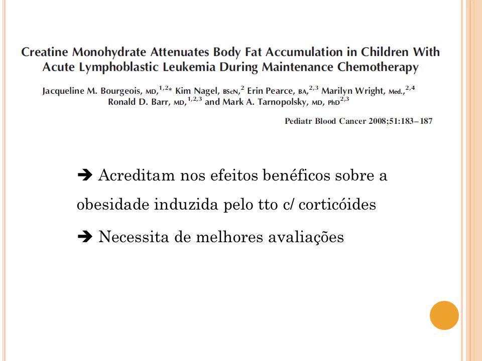 Acreditam nos efeitos benéficos sobre a obesidade induzida pelo tto c/ corticóides Necessita de melhores avaliações