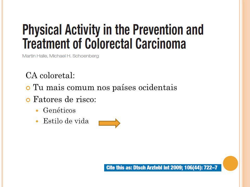 CA coloretal: Tu mais comum nos países ocidentais Fatores de risco: Genéticos Estilo de vida