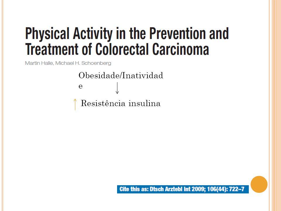 Resistência insulina Obesidade/Inatividad e