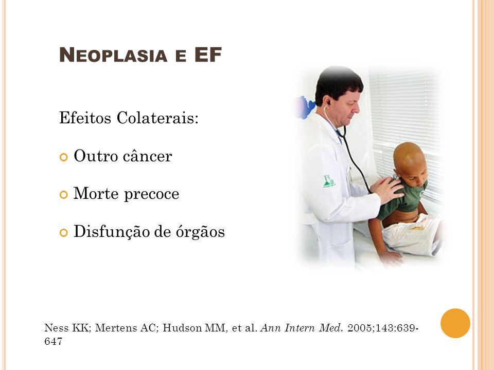 N EOPLASIA E EF Efeitos Colaterais: Disfunção de órgãos Músculo esquelético Neurológico Sensorial Cardíaco Pulmonar Ness KK; Mertens AC; Hudson MM, et al.
