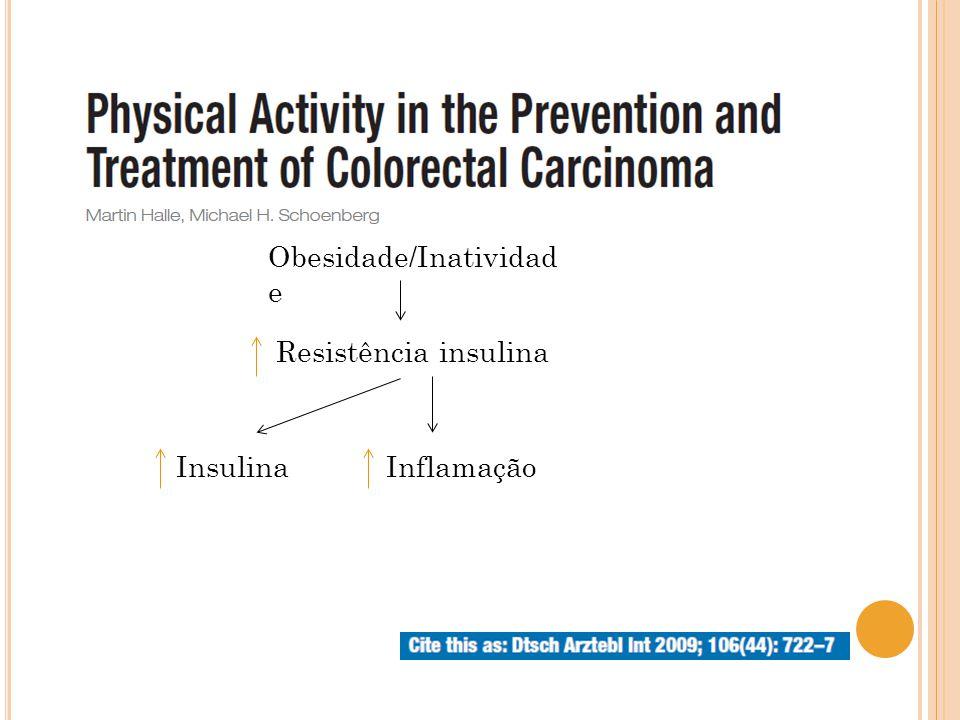 Resistência insulina Obesidade/Inatividad e InsulinaInflamação