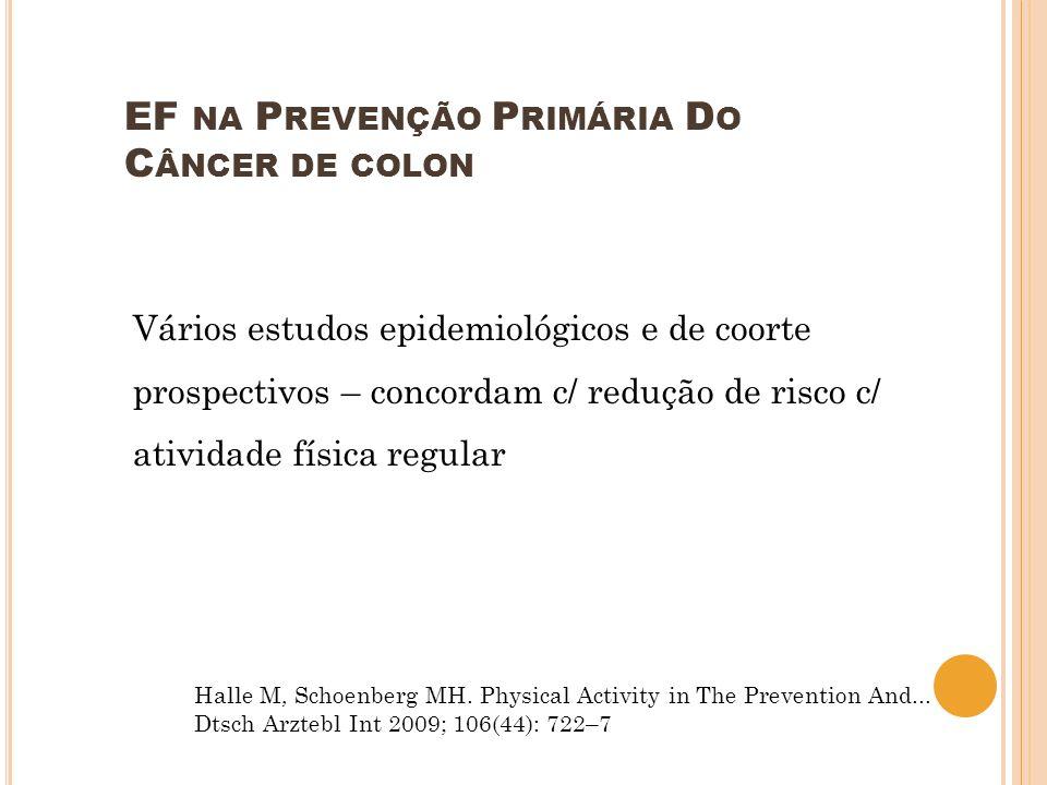 Vários estudos epidemiológicos e de coorte prospectivos – concordam c/ redução de risco c/ atividade física regular EF NA P REVENÇÃO P RIMÁRIA D O C Â
