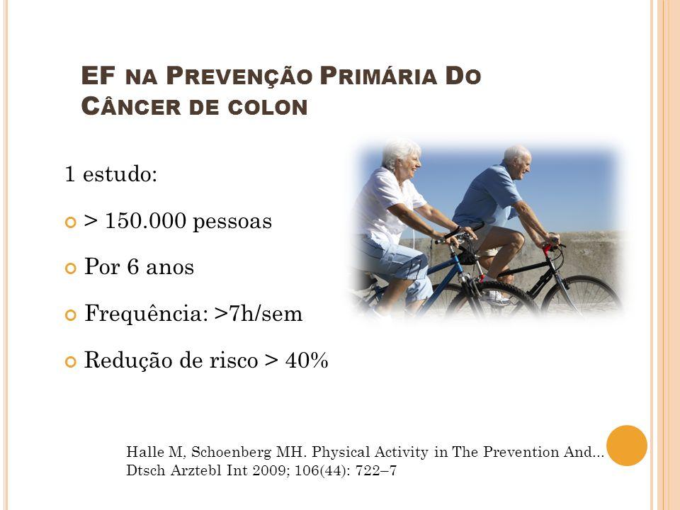 1 estudo: > 150.000 pessoas Por 6 anos Frequência: >7h/sem Redução de risco > 40% EF NA P REVENÇÃO P RIMÁRIA D O C ÂNCER DE COLON Halle M, Schoenberg