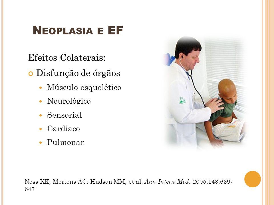 N EOPLASIA E EF Efeitos Colaterais: Disfunção de órgãos Músculo esquelético Neurológico Sensorial Cardíaco Pulmonar Ness KK; Mertens AC; Hudson MM, et