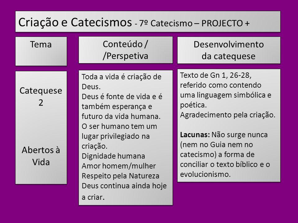 Criação e Catecismos - 7º Catecismo – PROJECTO + Tema Conteúdo / /Perspetiva Conteúdo / /Perspetiva Desenvolvimento da catequese Desenvolvimento da catequese Catequese 2 Abertos à Vida Catequese 2 Abertos à Vida Toda a vida é criação de Deus.