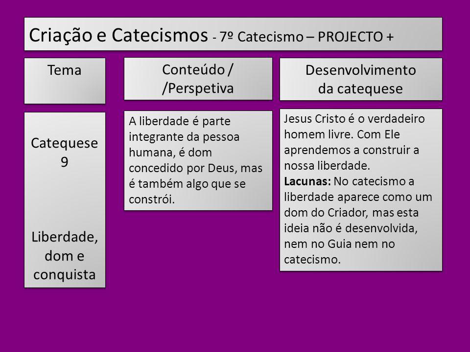 Criação e Catecismos - 7º Catecismo – PROJECTO + Tema Conteúdo / /Perspetiva Conteúdo / /Perspetiva Desenvolvimento da catequese Desenvolvimento da catequese Catequese 9 Liberdade, dom e conquista Catequese 9 Liberdade, dom e conquista A liberdade é parte integrante da pessoa humana, é dom concedido por Deus, mas é também algo que se constrói.