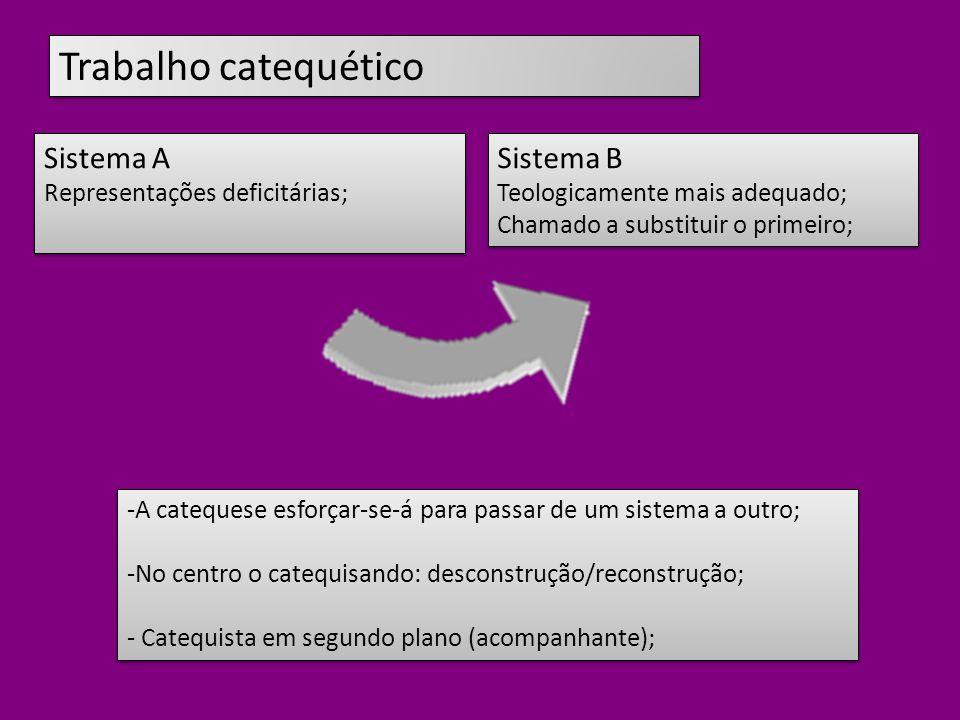 Trabalho catequético Sistema A Representações deficitárias; Sistema A Representações deficitárias; Sistema B Teologicamente mais adequado; Chamado a substituir o primeiro; Sistema B Teologicamente mais adequado; Chamado a substituir o primeiro; -A catequese esforçar-se-á para passar de um sistema a outro; -No centro o catequisando: desconstrução/reconstrução; - Catequista em segundo plano (acompanhante); -A catequese esforçar-se-á para passar de um sistema a outro; -No centro o catequisando: desconstrução/reconstrução; - Catequista em segundo plano (acompanhante);