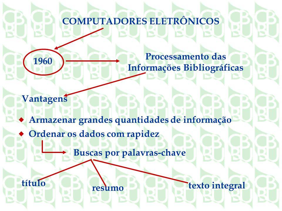 Armazenar grandes quantidades de informação Ordenar os dados com rapidezCOMPUTADORES ELETRÔNICOS 1960 Processamento das Informações Bibliográficas Vantagens Buscas por palavras-chave título resumo texto integral