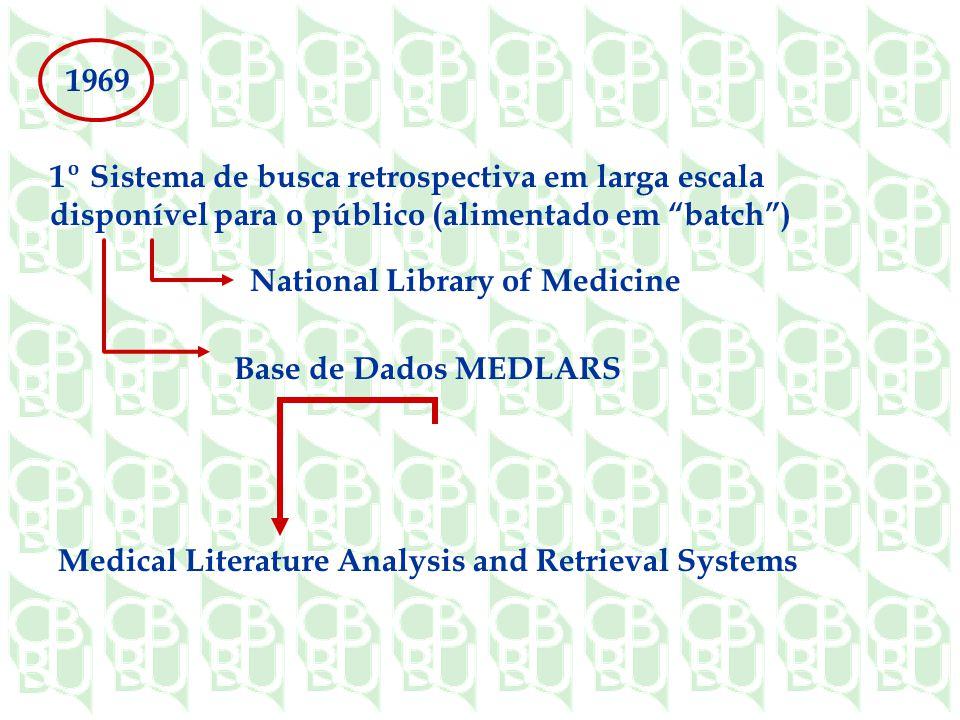 1º Sistema de busca retrospectiva em larga escala disponível para o público (alimentado em batch) National Library of Medicine 1969 Base de Dados MEDLARS Medical Literature Analysis and Retrieval Systems