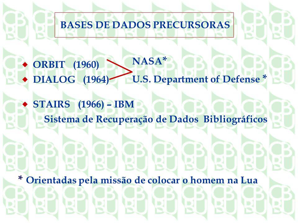 * Orientadas pela missão de colocar o homem na Lua NASA * U.S.
