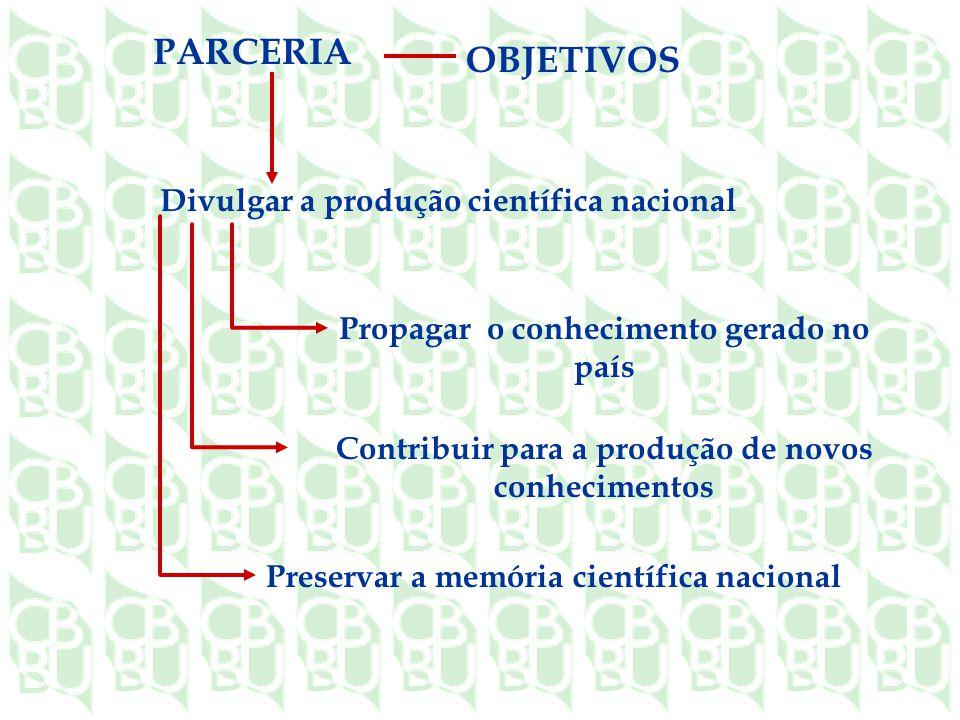 Propagar o conhecimento gerado no país Contribuir para a produção de novos conhecimentos PARCERIA Divulgar a produção científica nacional OBJETIVOS Preservar a memória científica nacional