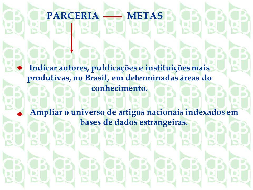 Indicar autores, publicações e instituições mais produtivas, no Brasil, em determinadas áreas do conhecimento.