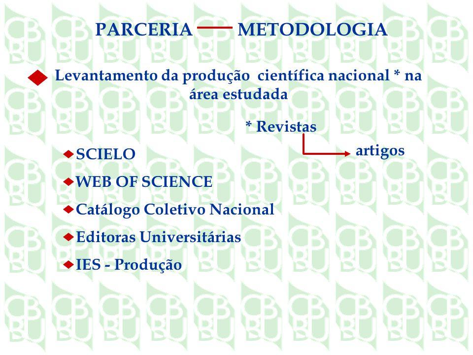 SCIELO WEB OF SCIENCE Catálogo Coletivo Nacional Editoras Universitárias IES - Produção Levantamento da produção científica nacional * na área estudada artigos METODOLOGIAPARCERIA * Revistas