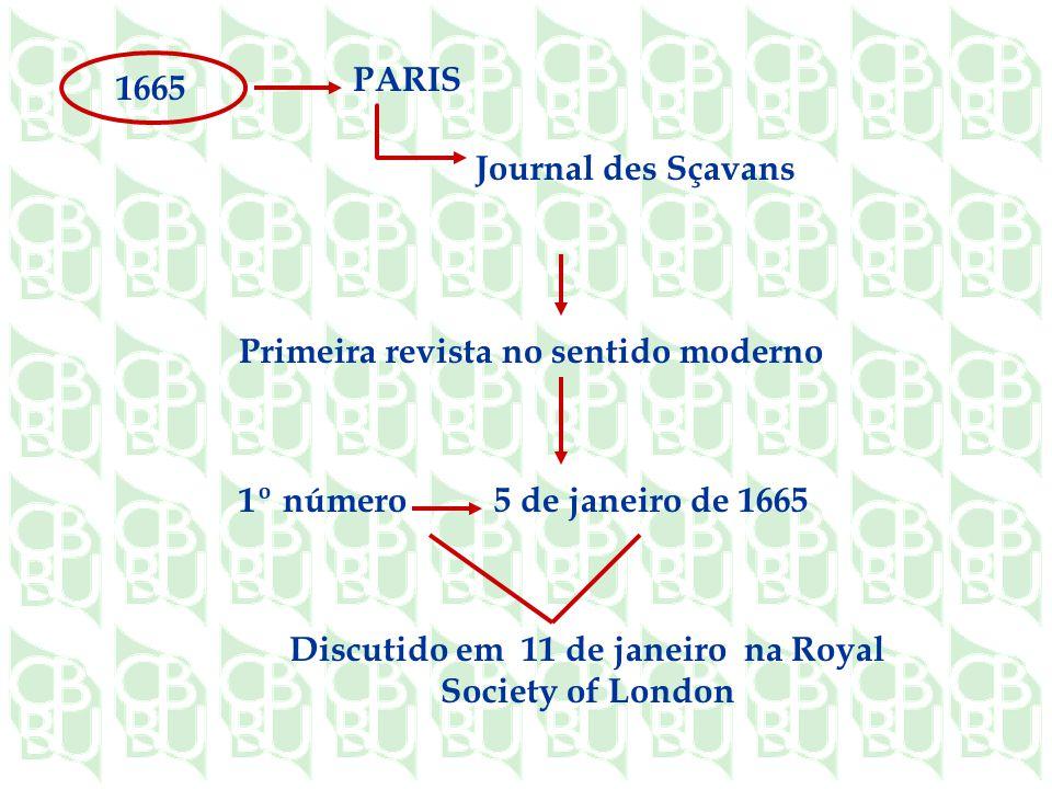 1665 PARIS Journal des Sçavans Primeira revista no sentido moderno Discutido em 11 de janeiro na Royal Society of London 1º número 5 de janeiro de 1665