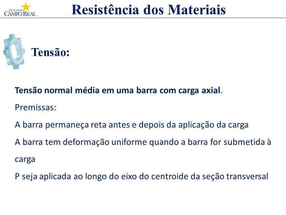 Tensão: Resistência dos Materiais Tensão normal média em uma barra com carga axial. Premissas: A barra permaneça reta antes e depois da aplicação da c