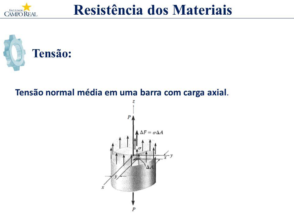 Tensão: Resistência dos Materiais Tensão normal média em uma barra com carga axial.