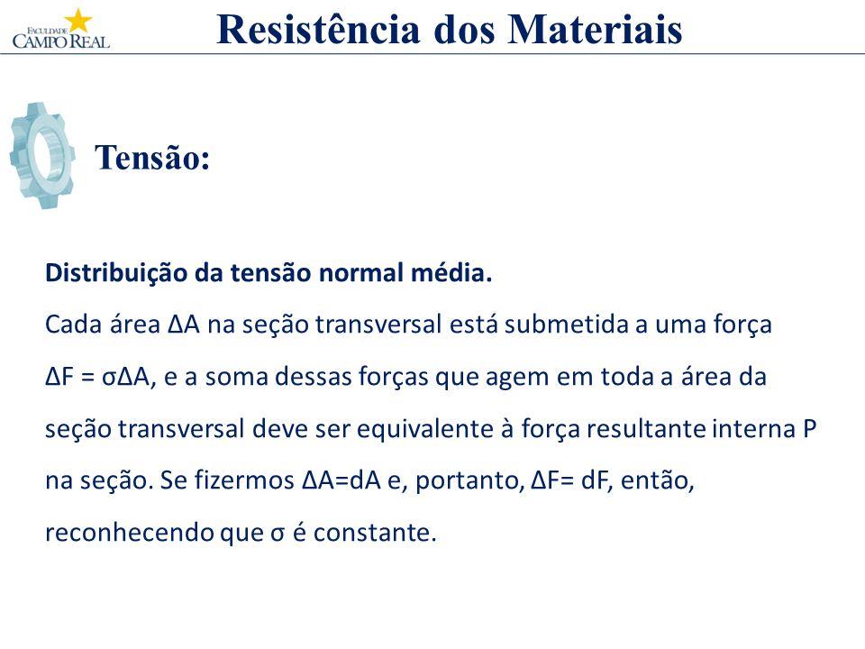 Tensão: Resistência dos Materiais Distribuição da tensão normal média. Cada área A na seção transversal está submetida a uma força F = σA, e a soma de