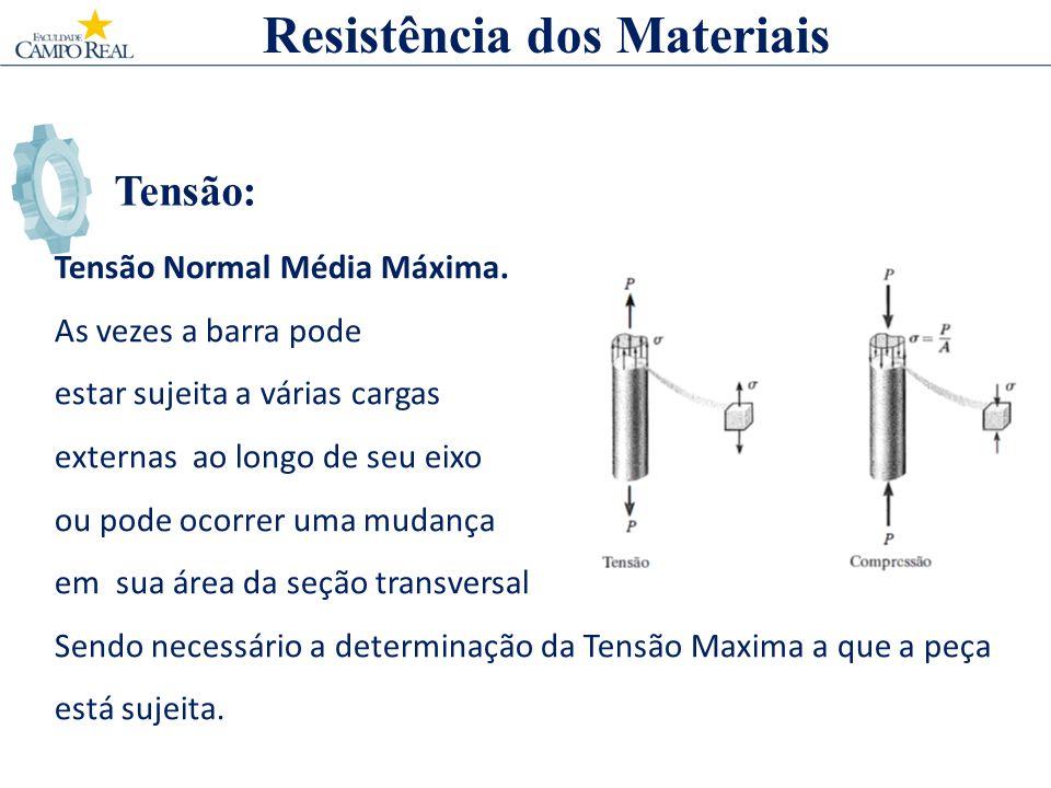 Tensão: Resistência dos Materiais Tensão Normal Média Máxima. As vezes a barra pode estar sujeita a várias cargas externas ao longo de seu eixo ou pod