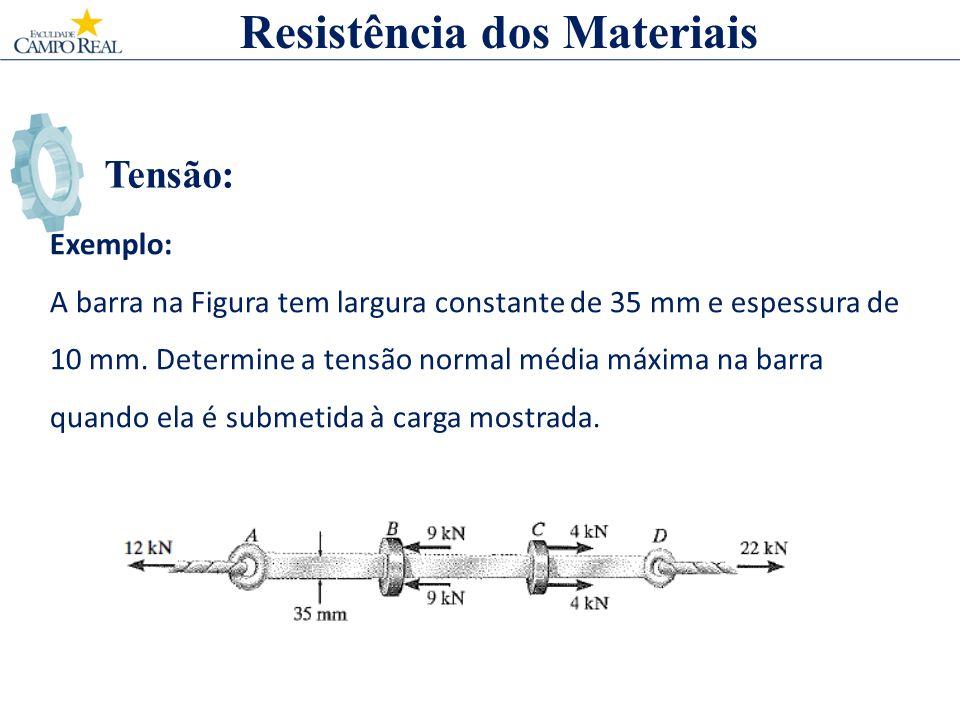 Tensão: Resistência dos Materiais Exemplo: A barra na Figura tem largura constante de 35 mm e espessura de 10 mm. Determine a tensão normal média máxi