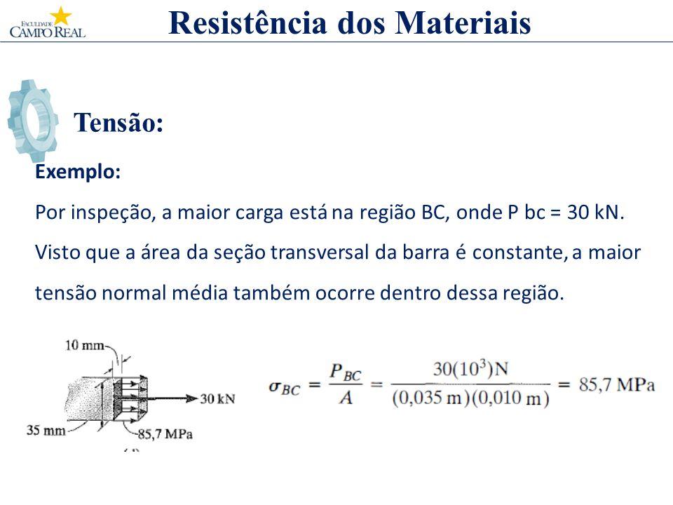 Tensão: Resistência dos Materiais Exemplo: Por inspeção, a maior carga está na região BC, onde P bc = 30 kN. Visto que a área da seção transversal da