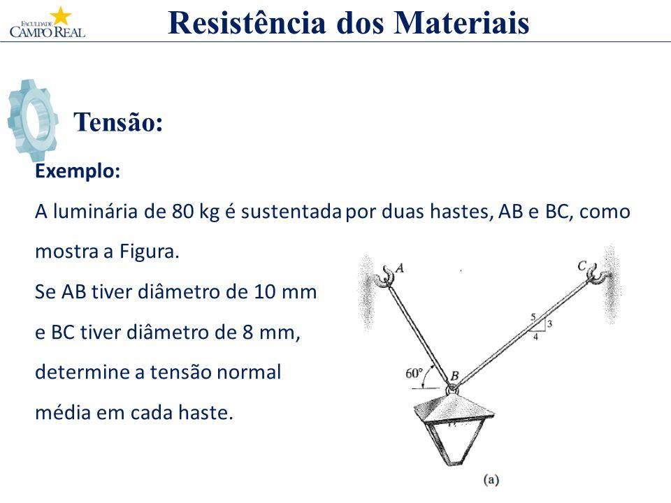 Tensão: Resistência dos Materiais Exemplo: A luminária de 80 kg é sustentada por duas hastes, AB e BC, como mostra a Figura. Se AB tiver diâmetro de 1