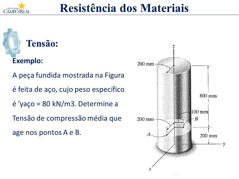 Tensão: Resistência dos Materiais Exemplo: A peça fundida mostrada na Figura é feita de aço, cujo peso específico é 'γaço = 80 kN/m3. Determine a Tens