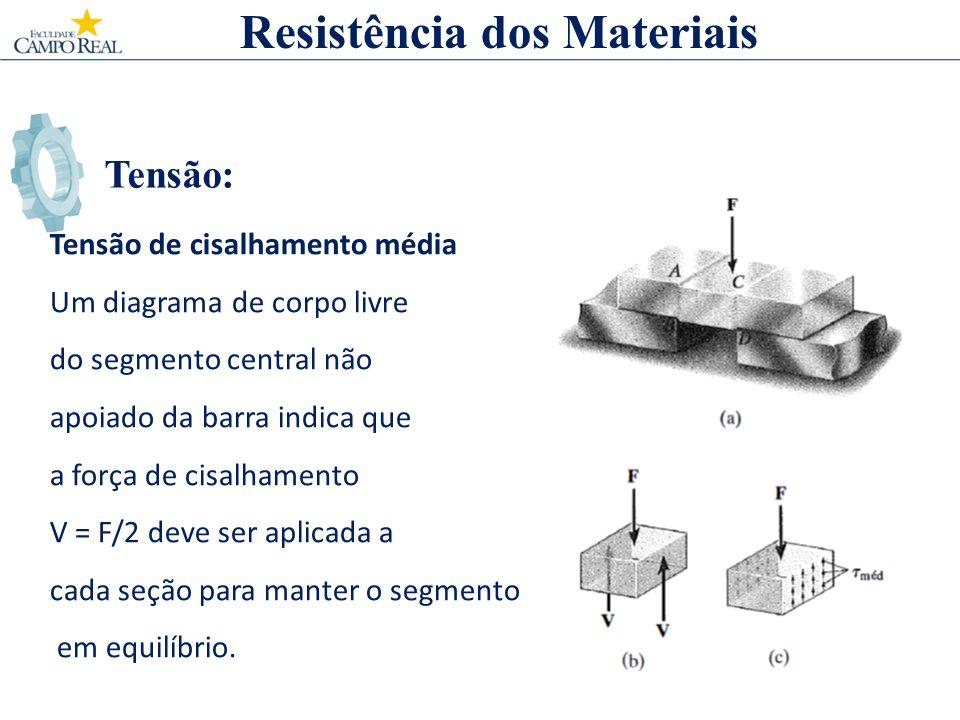 Tensão: Resistência dos Materiais Tensão de cisalhamento média Um diagrama de corpo livre do segmento central não apoiado da barra indica que a força