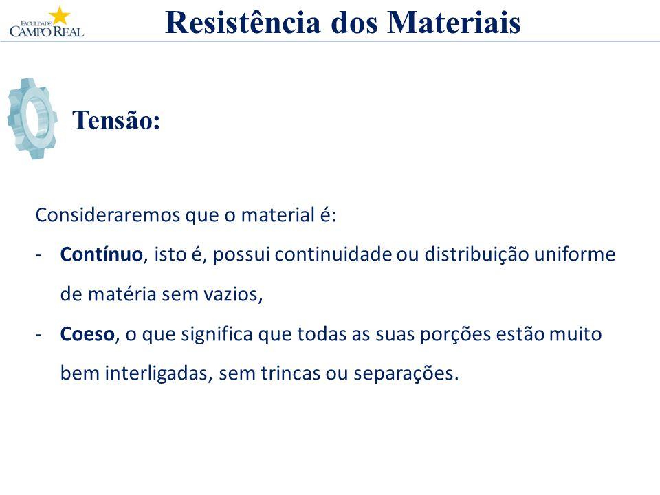 Tensão: Resistência dos Materiais Exemplo: A luminária de 80 kg é sustentada por duas hastes, AB e BC, como mostra a Figura.