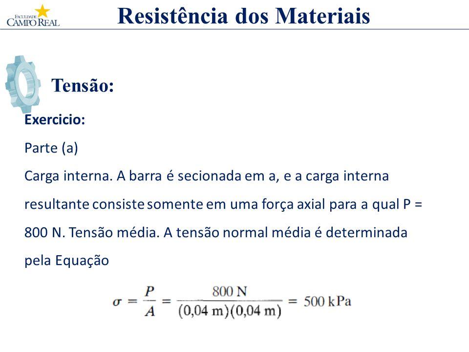 Tensão: Resistência dos Materiais Exercicio: Parte (a) Carga interna. A barra é secionada em a, e a carga interna resultante consiste somente em uma f