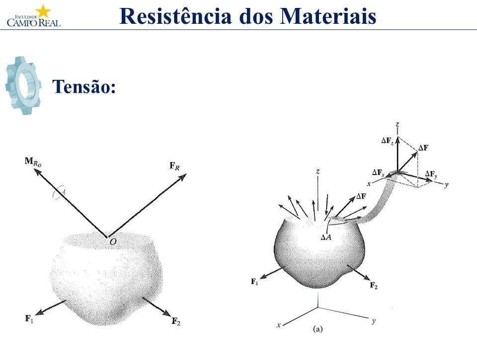 Tensão: Resistência dos Materiais Exemplo: A peça fundida mostrada na Figura é feita de aço, cujo peso específico é γaço = 80 kN/m3.