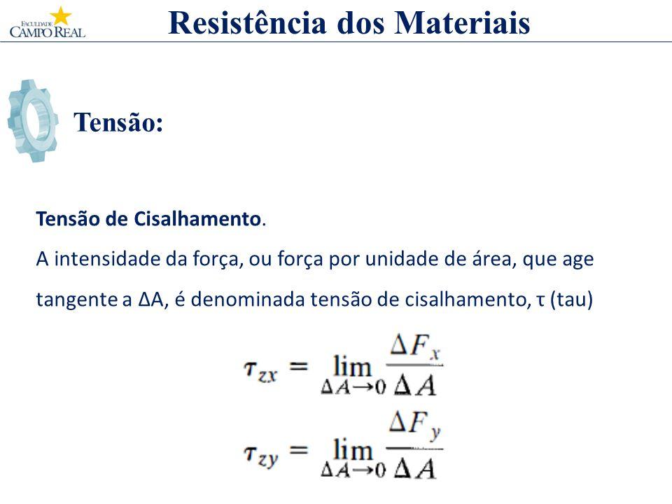Tensão: Resistência dos Materiais Tensão de Cisalhamento. A intensidade da força, ou força por unidade de área, que age tangente a A, é denominada ten