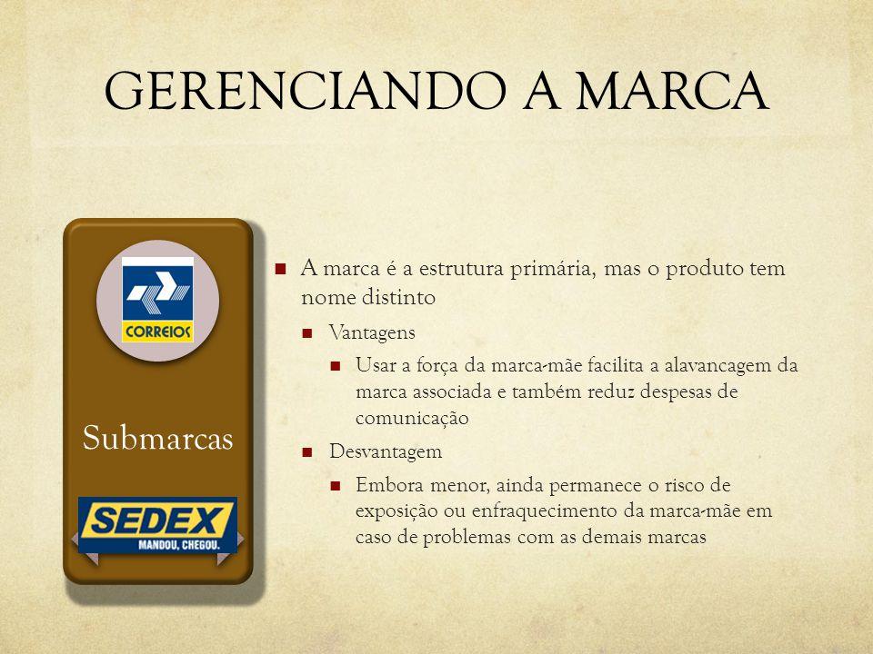 GERENCIANDO A MARCA A marca é a estrutura primária, mas o produto tem nome distinto Vantagens Usar a força da marca-mãe facilita a alavancagem da marc
